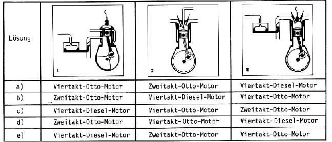 Physik an Mittelschulen: Thermodynamik Klasse 8 - Test