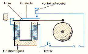 elektrizit tslehre elektromagnetismus l sung aufgabe 5. Black Bedroom Furniture Sets. Home Design Ideas
