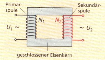 Lösung Schriftliche Abschlussprüfung Physik 1994/95 Wahlaufgabe 5
