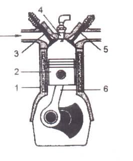 Ottomotor aufbau